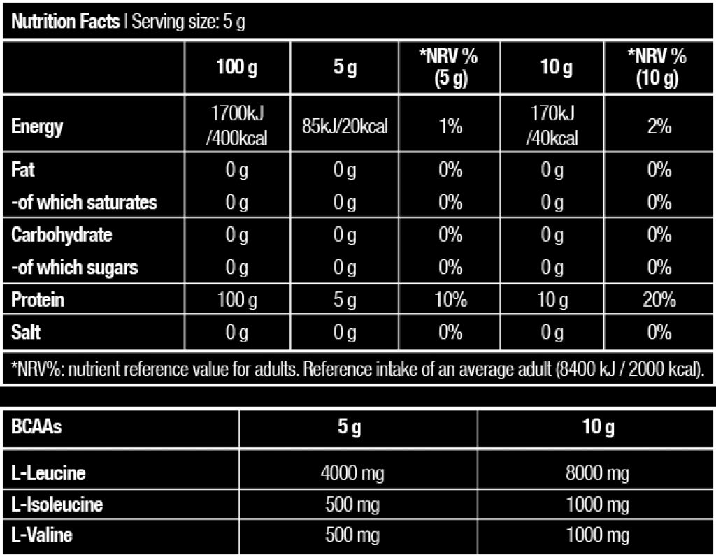 BCAA 8:1:1 - 300g powder (Biotech USA)