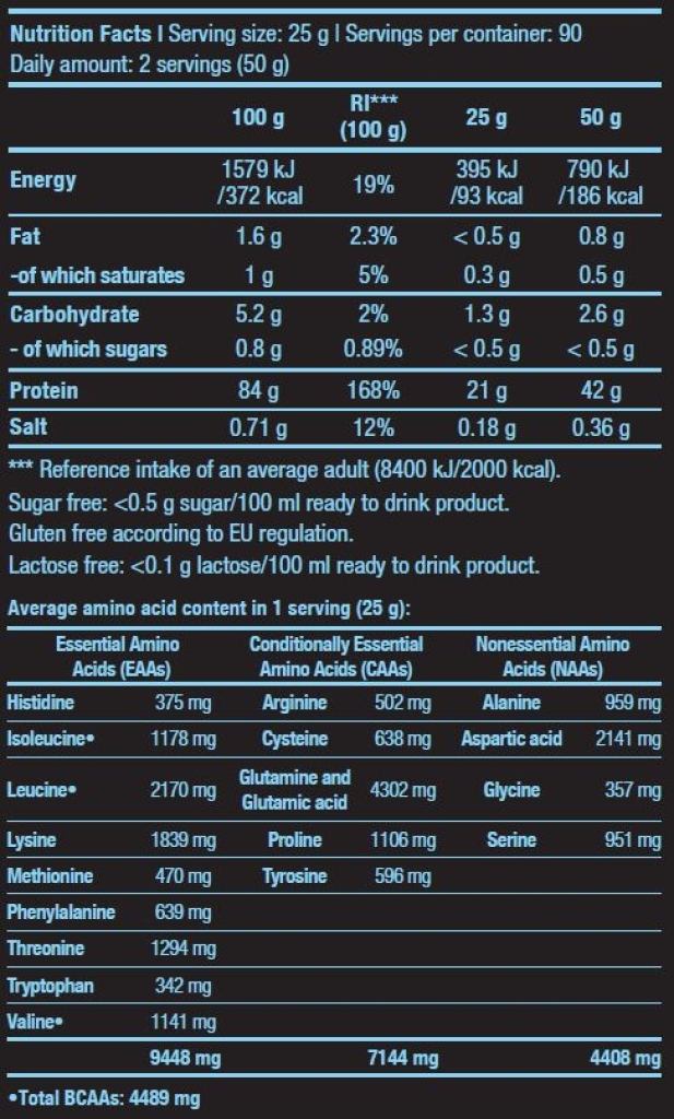 Iso Whey Zero - 500g bag (Biotech USA)